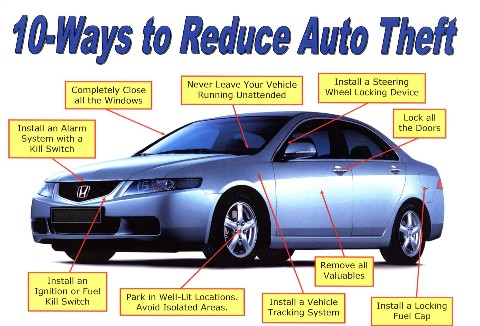 Top 24 Car Theft Prevention Devices Wallpaper Cool Hd